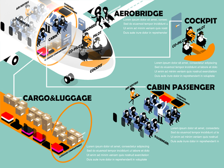 beautiful info graphic isometric cross section design of air plane and aviation personnel consist of pilot, co-pilot, engineer in cockpit and air hostess, air steward, passenger  イラスト・ベクター素材