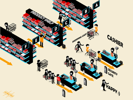 shoppers: beautiful graphic design isometric of retailer store with people,shopping cart,cashier counter, product shelf, retailer big store isometric graphic design