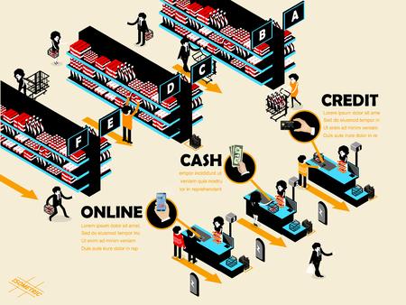 mujer en el supermercado: hermoso información de diseño gráfico isométrica de gastar dinero de pago en la tienda minorista, el pago en efectivo, el pago de crédito, pago en línea en la tienda minorista entre el fondo Vectores