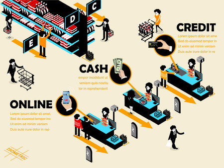 online payment: beautiful info graphic design isometric of payment spend money at retailer store ;cash payment, credit payment, online payment on retailer store interior background