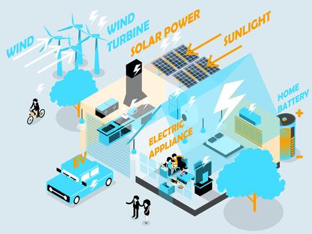 mooie isometrische ontwerp van energie-efficiënte huis met behulp van hernieuwbare energie en thuis energie-opslag Stock Illustratie