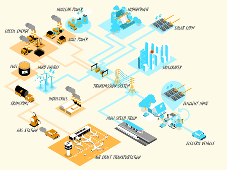 kilowatt: beautiful isometric design of electricity power system and transmission system