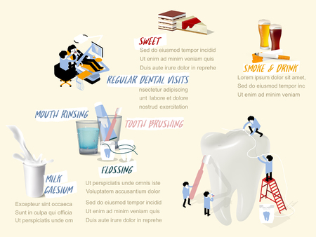 intake: info graphic how to get good dental health, graphic design concept of procedure how to get good dental health