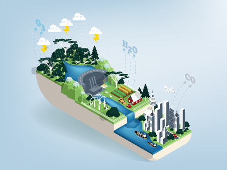 illustration vector isometric design concept of water cycle and city pollution Vectores