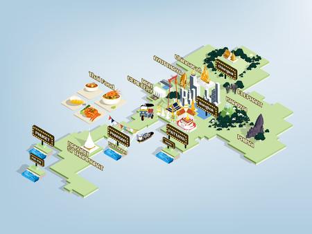 Illustrationsvektor-Designkonzept des attraktivsten Ortes in Thailand, Thailand-Reisekarten-Designkonzept