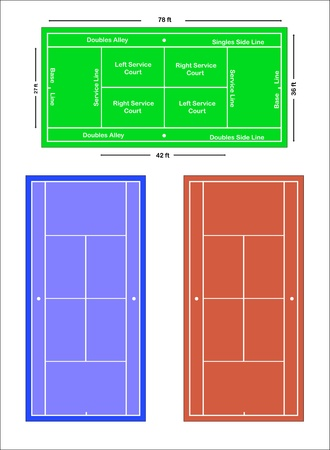 An exact scale vector illustration of a tennis court with markings and dimensions, depicting grass court, hard court and clay court. Vector