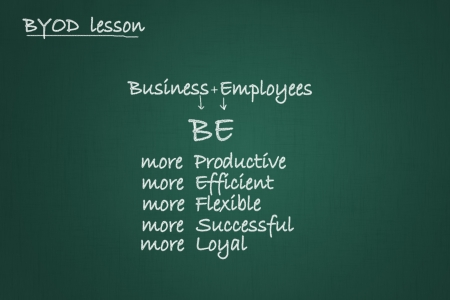 chalkboard lesson for business and employees to be BYOD Zdjęcie Seryjne - 19159661