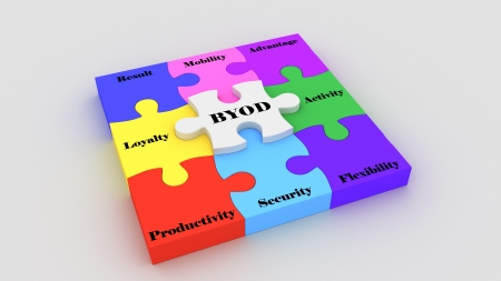 BYOD related words in puzzle  Part of a series of business concepts Zdjęcie Seryjne - 19159492