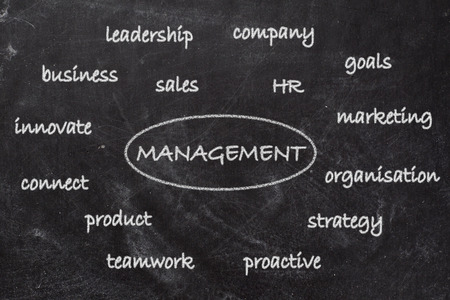 Blackboard  Management Zdjęcie Seryjne