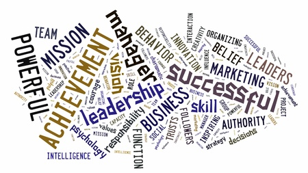 powerful creativity: Leadership Word Cloud
