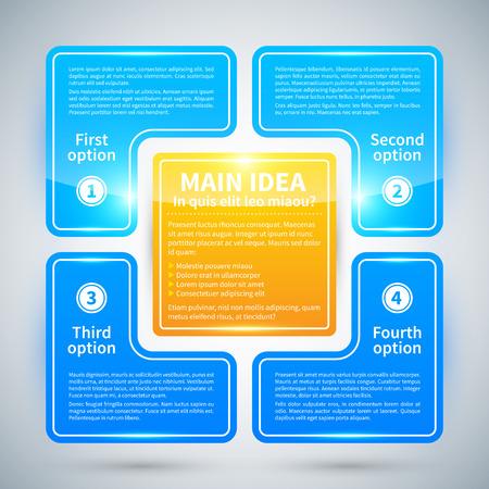 main idea: 4 blue glossy options, arranged in a square around the main idea.