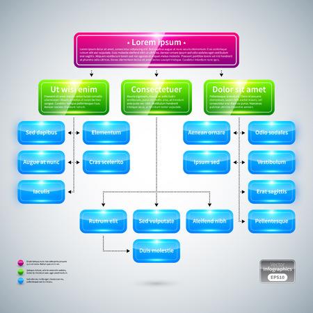 Organigramme avec des éléments brillants colorés. Utile pour les présentations.