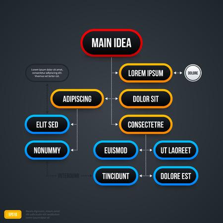 organigrama: Plantilla Organigrama. Útil para el diseño web o la publicidad. Vectores
