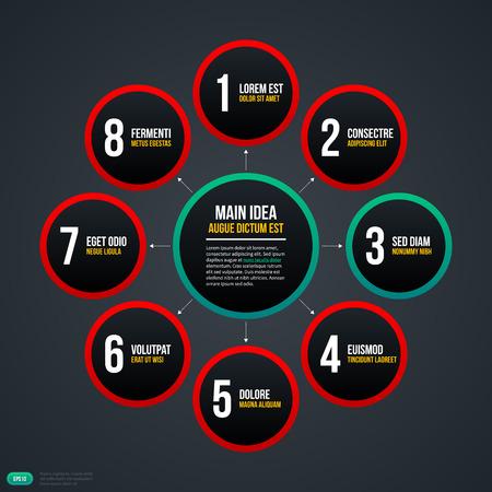 main idea: Simple organization chart with main idea and eight options. EPS10.
