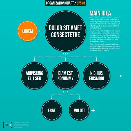 organizational chart: Modern organizational chart on turquoise background.