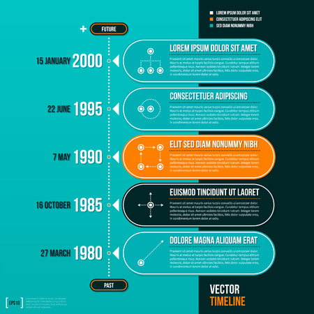 history: Horizontal vector timeline template on turquoise background. Illustration