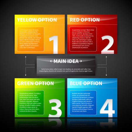 main idea: Four colorful banner, numbered from one to four, related to the main idea.