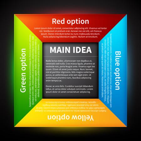 main idea: Four colorful options, arranged in a square around the main idea.