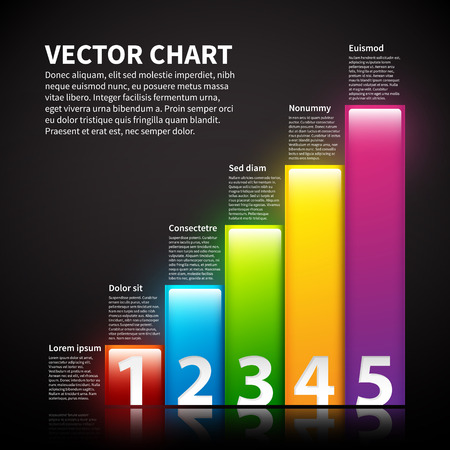 bar graph: Colorful vector chart with text and numbers.