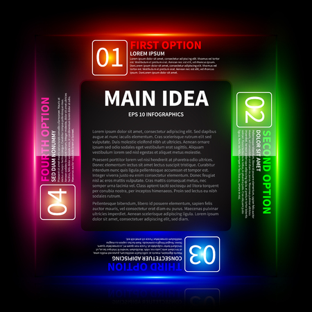 main idea: 4 colorful glowing options, arranged in a square around the main idea.