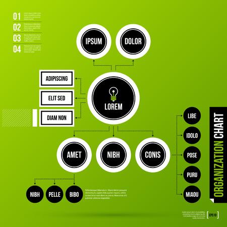 Organization chart template on fresh green background.