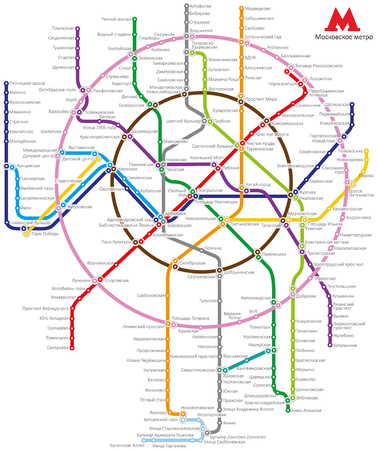 Moscow metro system with stations