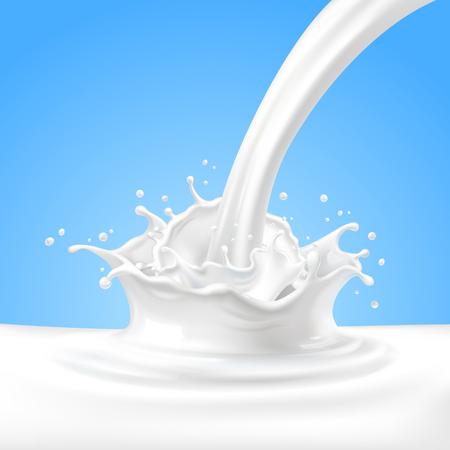 Salpicaduras de leche