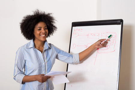 young woman pointing at a whiteboard during a business meeting photo