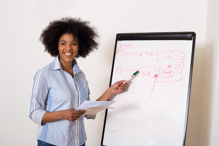 conducting: young woman pointing at a whiteboard during a business meeting.