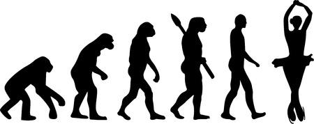 pirouette: Figure Skating Evolution Pirouette Illustration