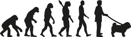 owner: Shar pei dog owner evolution Illustration