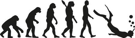 Snorkeling evolution