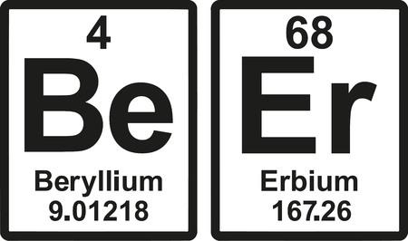 Birra tavola periodica