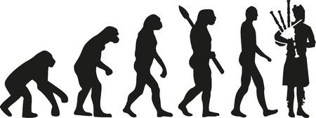 Bagpipe evolution Vektoros illusztráció