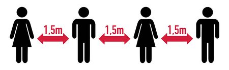 Distance sign protection 1,5 meter distance pictogram