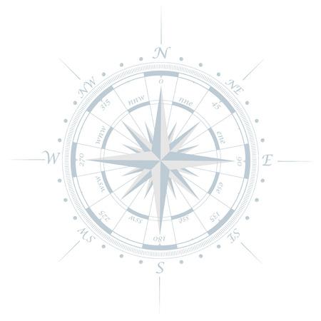 Compass rose Stock Illustratie