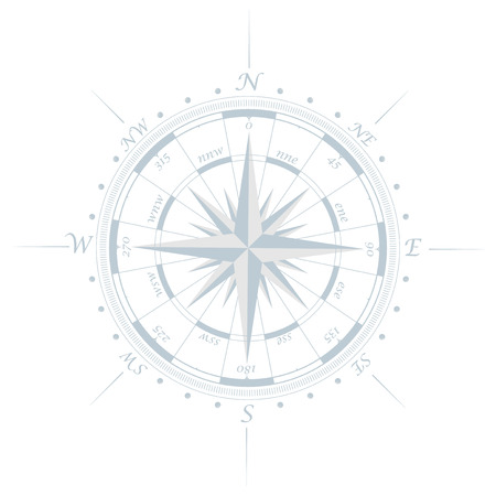 Compass rose Vector
