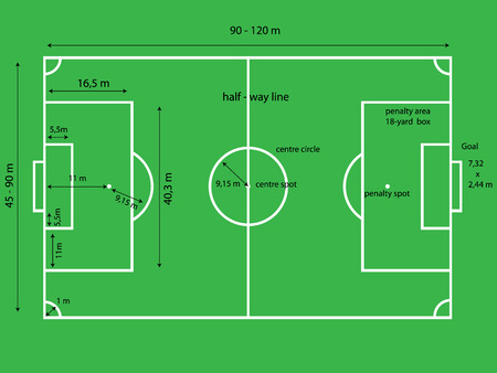 dimensions: Bird-eye view of soccer  football  field, with metric dimensions  Illustration