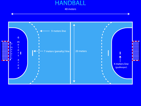 dimensions: Handball court with metric dimensions in separate layer