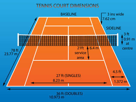 dimensions: Tennis court with dimensions  clay   Illustration