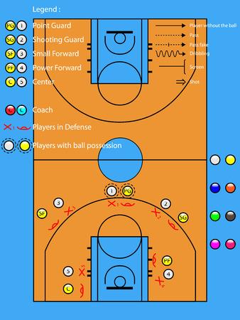 offense: Cancha de baloncesto con iconos jugador, ataque y defensa, ideal para la estrategia, los dos estilos de posiciones de marcado, con la leyenda del dibujo tablero de tiempo de espera de baloncesto Vectores