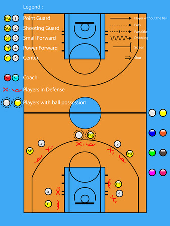 Basketball court with player icons,offense and defense,ideal for strategy, two styles of marking positions, with legend of basketball time-out board drawing