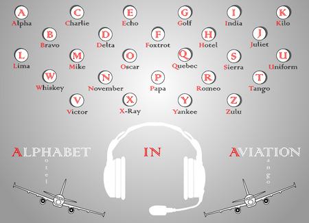 International phonetic alphabet, mostly used in aviation Illusztráció