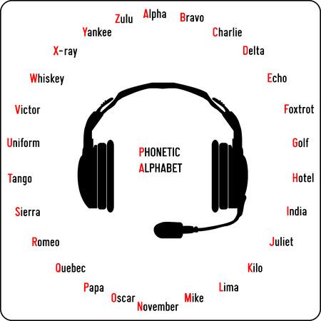 国際音標文字、航空で大抵使用されます。  イラスト・ベクター素材