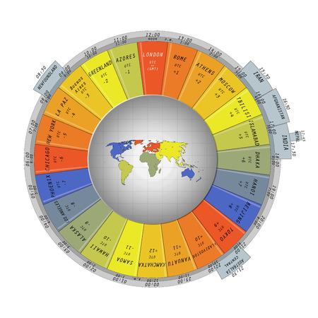Mappa del mondo circondata da schede di fuso orario colorate che contengono città o paesi appartenenti, visualizzando informazioni di tempo per 24 zone.