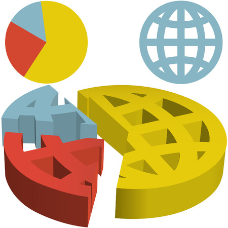 A financial pie chart of the globe with the world divided into three parts indicating market share.