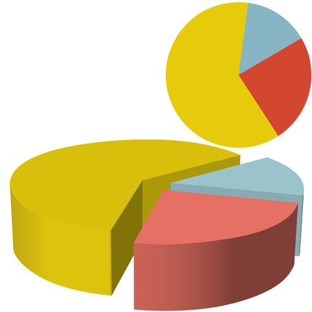 A financial statistics Data Pie Chart in three 3D sections and a 2d version. Çizim