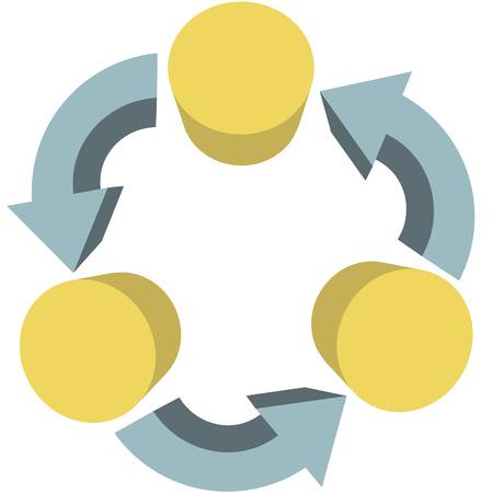 workflow: Arrows courbe aussi recycler les symboles ou 3D communications spatiales workflow copie. Illustration