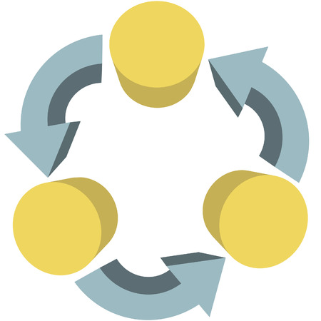 recycling: Arrows curve as recycle symbols or as 3D workflow communications copy space. Illustration