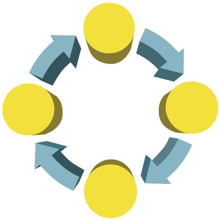 curved arrows: Four arrows curve as 3D workflow communications copy space.